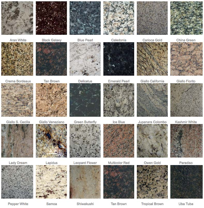 Different Kinds Of Granite Countertops : Granite Countertops